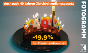 Happy Birthday Gleichstellung