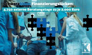 Sozialversicherungsreform lässt Kosten explodieren