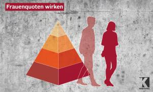 Frauenquoten und die Krise der mittelmäßigen Männer