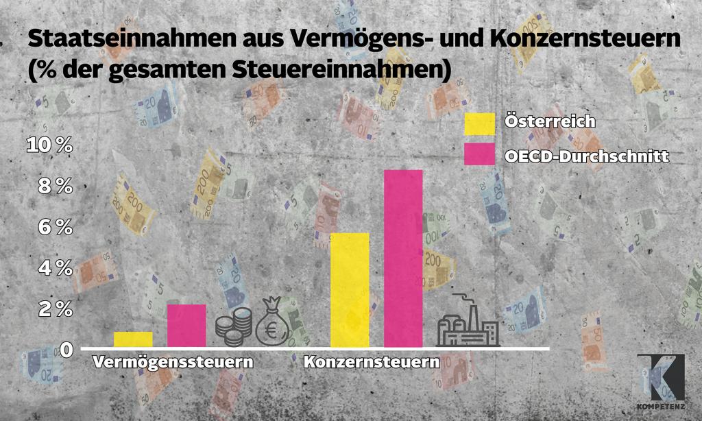 Grafik: Krisenkosten