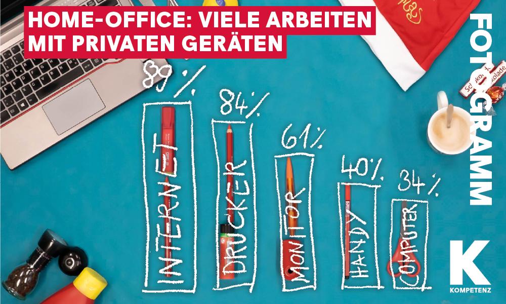 Fotogramm: Home-Office