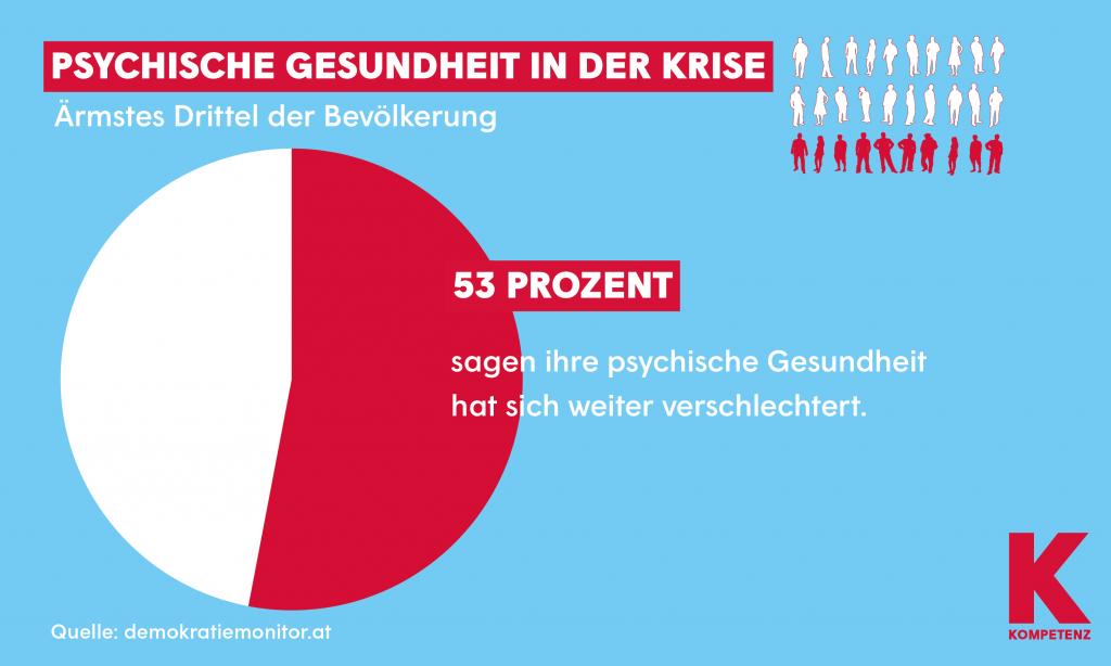 Grafik: Demokratiemonitor 2