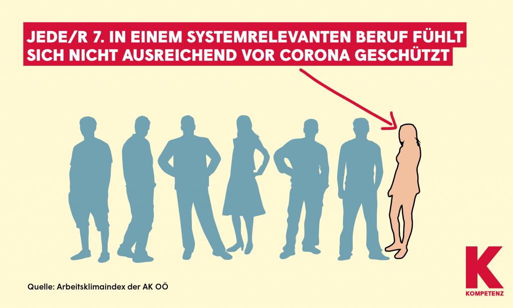 Grafik: Schutz vor dem Virus
